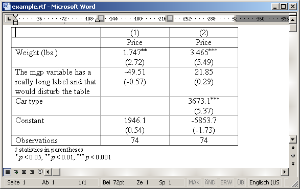 estout - Making Regression Tables in Stata